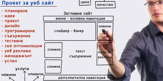 Фирма за изработване на уеб сайтове, фирма за уеб дизайн Пловдив, оптимизацзия за търсачки